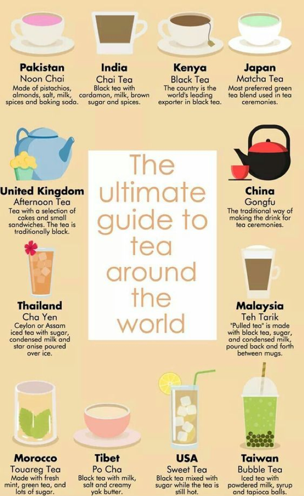 All About Tea | Global Tea Initiative